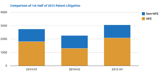 Unified Patents Graph