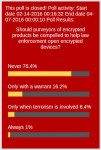 Apple vs FBI encryption poll